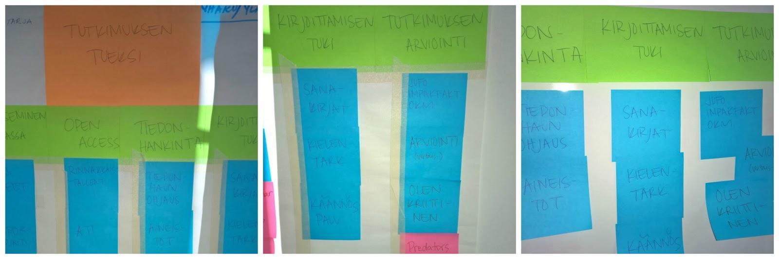 Kuva 1: Tutkijan tueksi LibGuidesin ideointiprosessista.