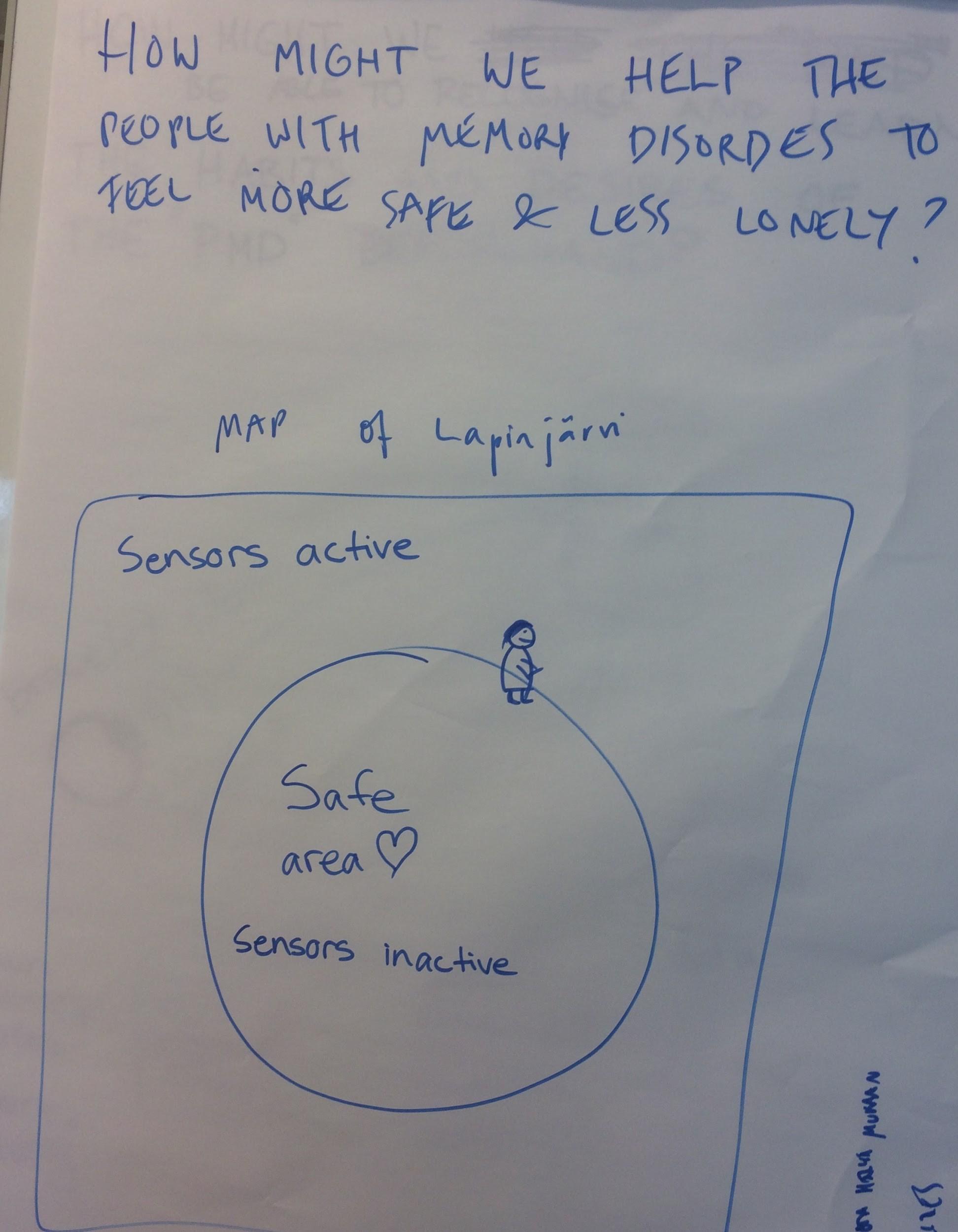 Kuva 2. Ryhmämme nopean prototyyppityöskentelyn tuotos.
