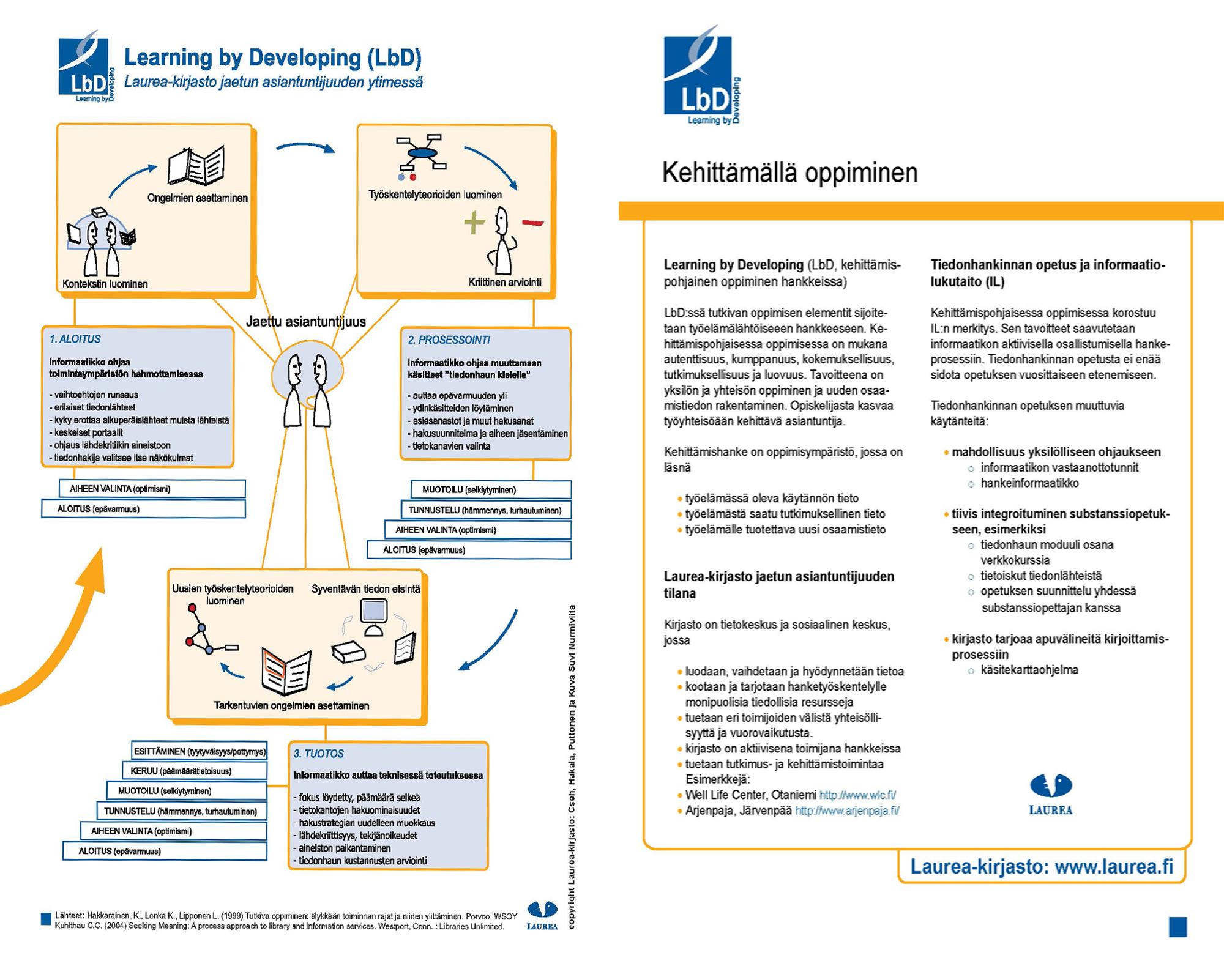 Learning by Developing (LbD) - Laurea-kirjasto jaetun asiantuntijuuden ytimessä